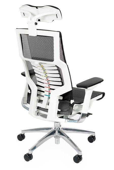 FOTEL DO BIURA, fotel obrotowy, fotele obrotowe, fotel biurowy, fotele biurowe, fotel gabinetowy, fotele gabinetowe, nowoczesne fotele