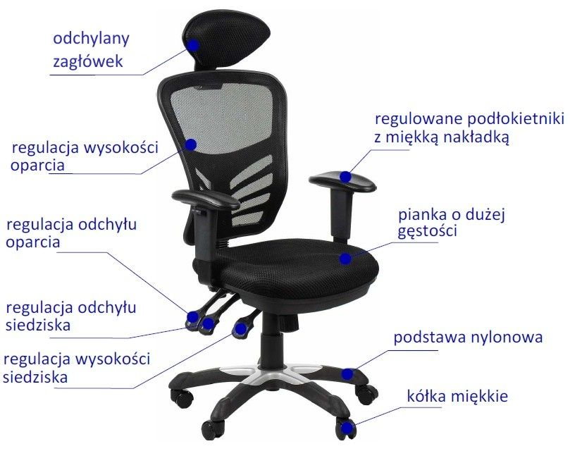 krzesło obrotowe,krzesło z siatka