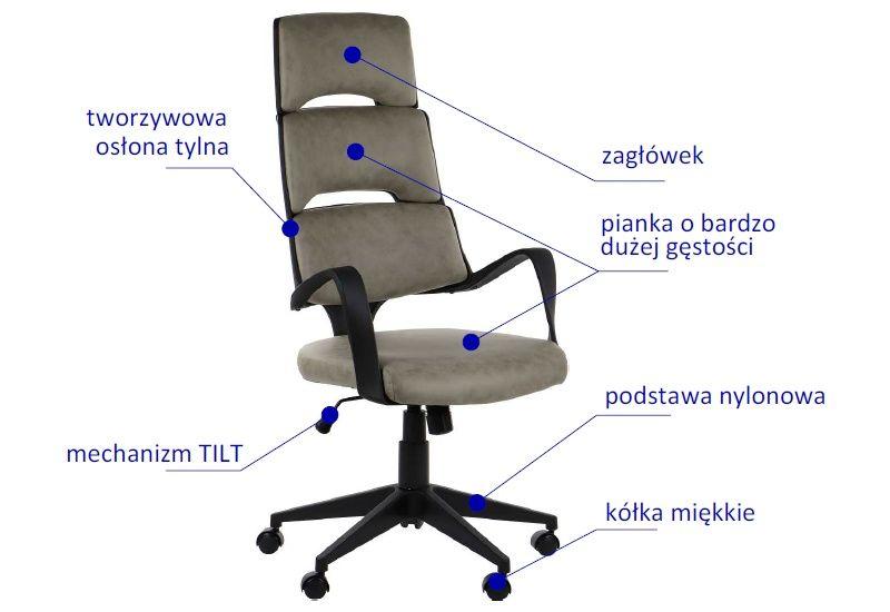 fotel obrotowy