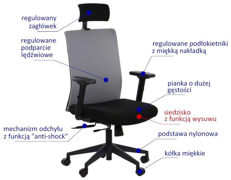 Fotel biurowy Riverton funkcje fotela