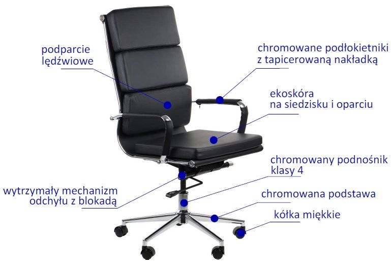 Fotel biurowy VALERA funkcje fotela